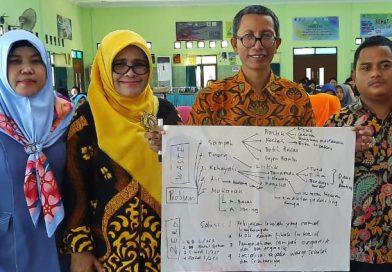 Pengelolaan Kantin SMPN 26 Memukau Peserta Workshop Surabaya Eco School 2019 Hari Kedua